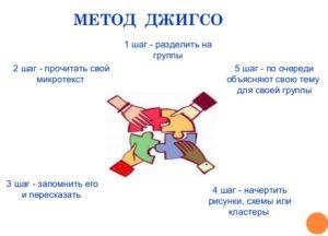 """Взаимообучение: прием """"Зигзаг"""" и мозаика """"Джигсоу"""""""