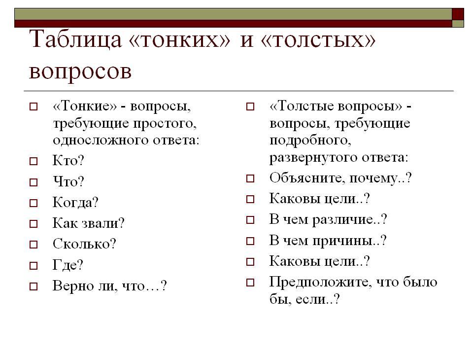 Используя свои знания по литературе ответьте на вопросы почему время князя
